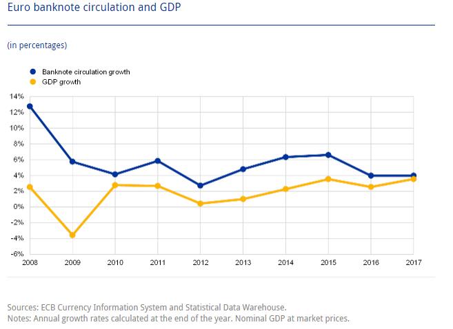 O caminho para uma Economia Cashless e a Diretiva PSD2