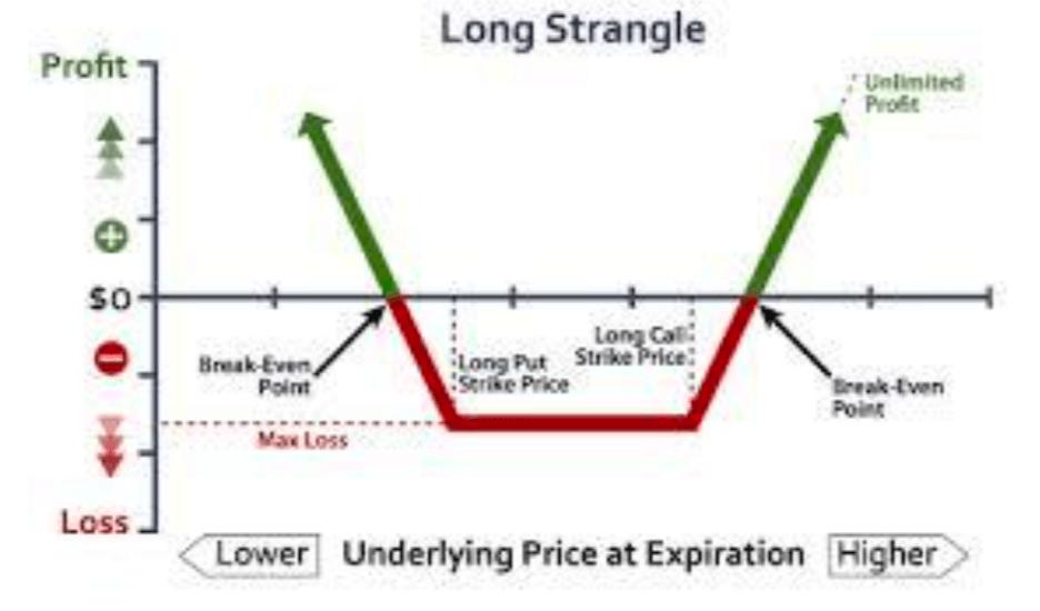 Tudo o que precisa de saber sobre Volatilidade